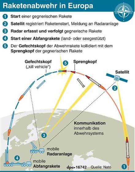 raketenabwehr-in-eur-31485740